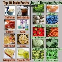 Toxic-Detoxing